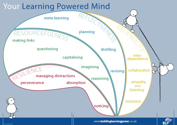Your_Learning_Power_Mind